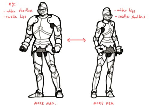 Can you do a tutorial on drawing knight armor ...