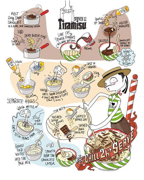 1 Smelt de chocolade au bain marie, in een kom boven een pan met zachtjes kokend water.