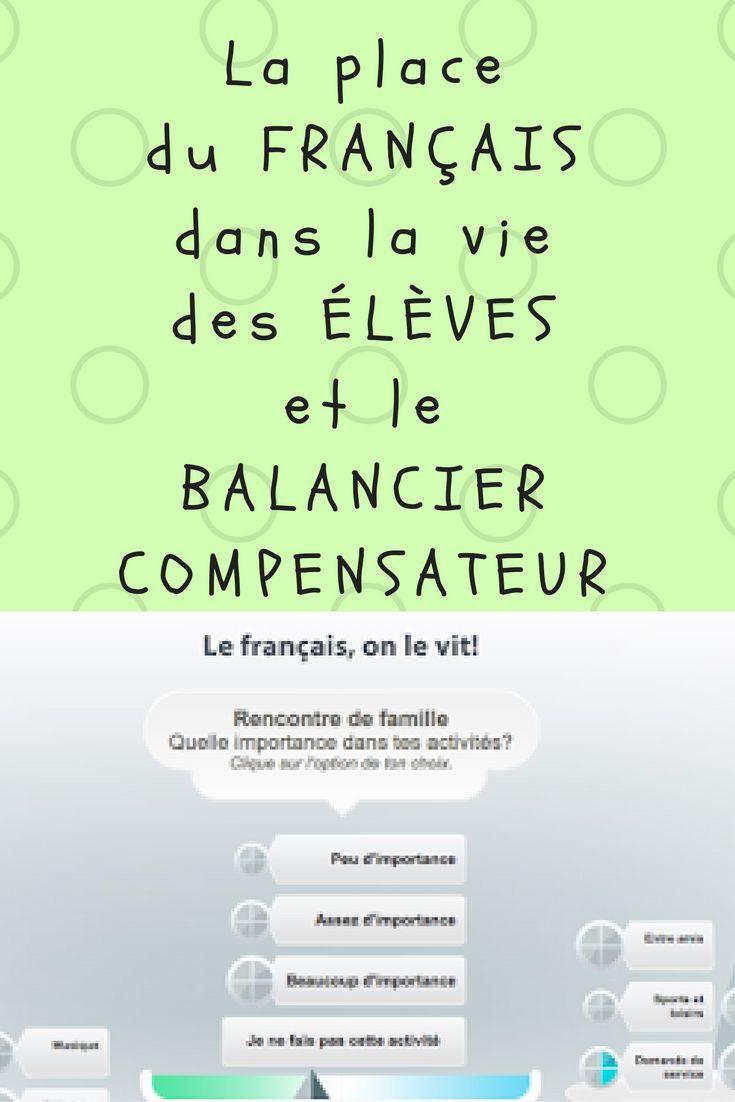 Mesurer la place du français dans la vie des élèves avec le balancier compensateur. Pédagogie culturelle. Outil pour enseignant. Francophonie.