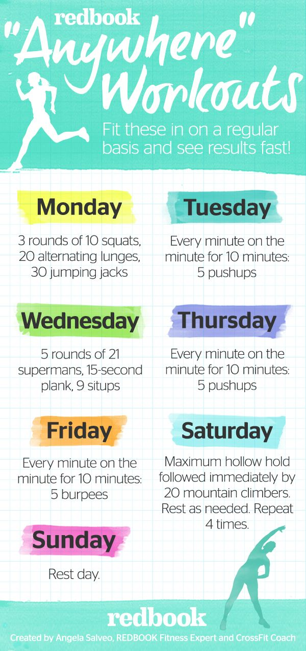 """Fast, Easy """"Anywhere"""" Workouts That Will Keep You in Your Skinny Jeans"""