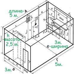 Как рассчитать квадратные метры комнаты