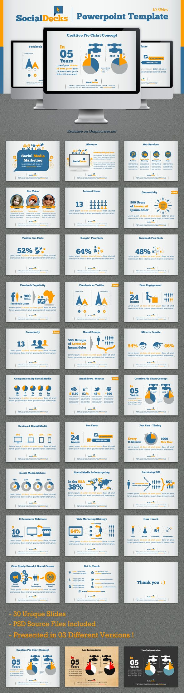 SocialDecks Powerpoint Template by kh2838 Studio, via Behance