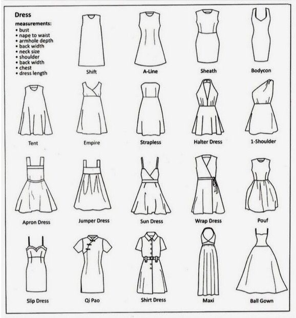 Types of dresses