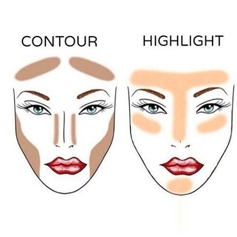 Tip on: Highlight & contour