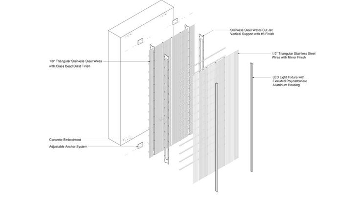 7 World Trade Center, New York (2003–06)An exploded axonometric view of the podium wall showing the double-layer stainless steel screen and LED lighting elements.