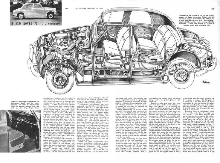 Rover 75 Cut-Away Motor Car Autocar Advert 1949