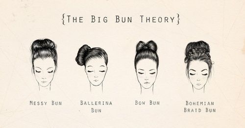 { The Big Bun Theory }