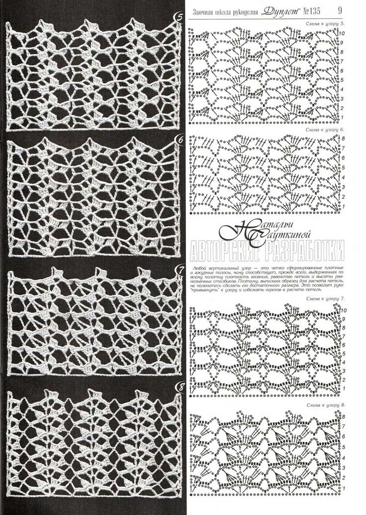 Crochet basics: vertical mode - maomao - move your feet