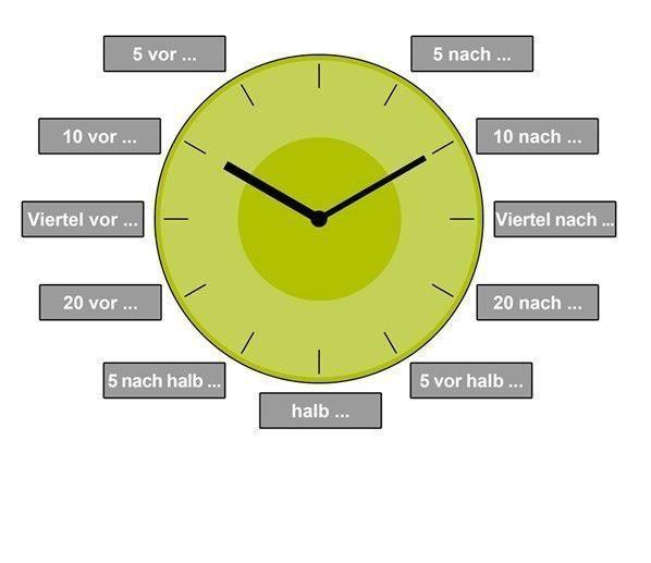 Saat ve Zaman Okuma - Almanca Merkezi - Wir lernen Deutsch !