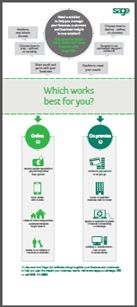 Sage 200 Infographic