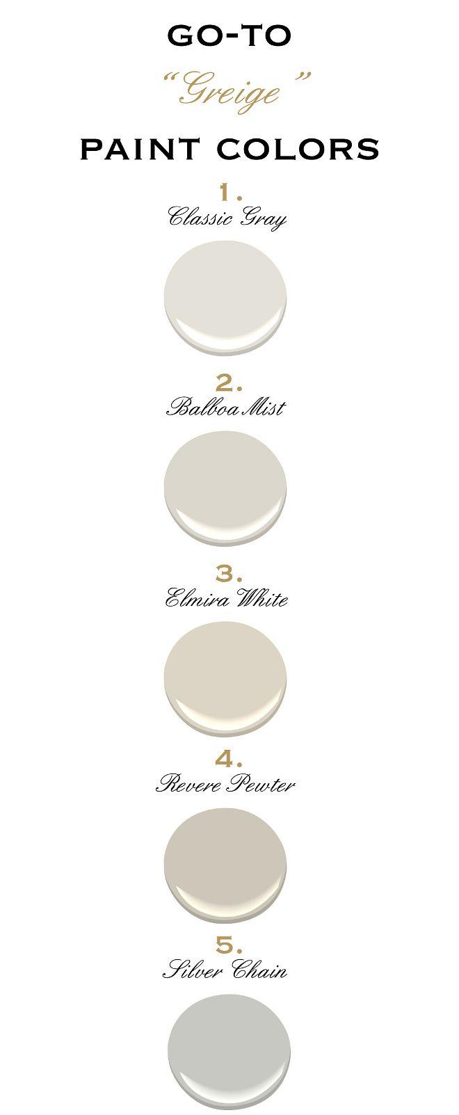 Top Greige Paint Colors by Benjamin Moore. Benjamin Moore Classic Gray. Benjamin Moore Balboa Mist. Benjamin Moore Elmira White. Benjamin Moore Revere Pewter. Benjamin Moore Silver Chain.