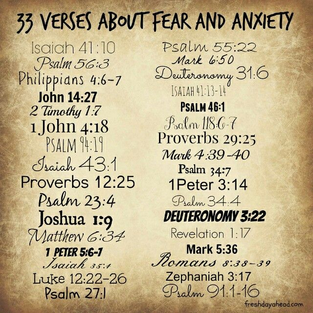33 Verses for Fear & Anxiety