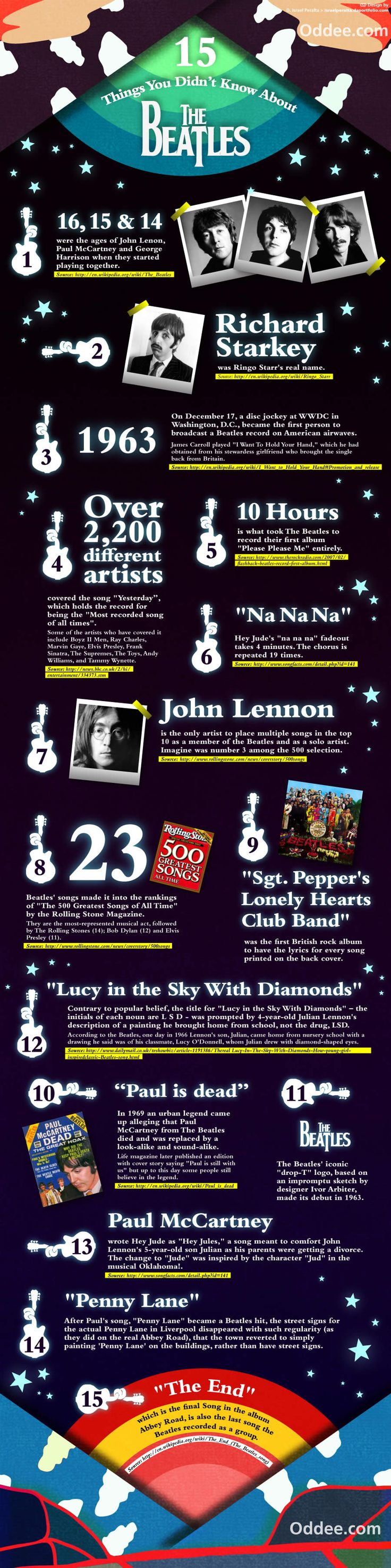 this is a very good info graphic about the beatles but i feel like i want to create something a little more simplistc and astheically 60s.