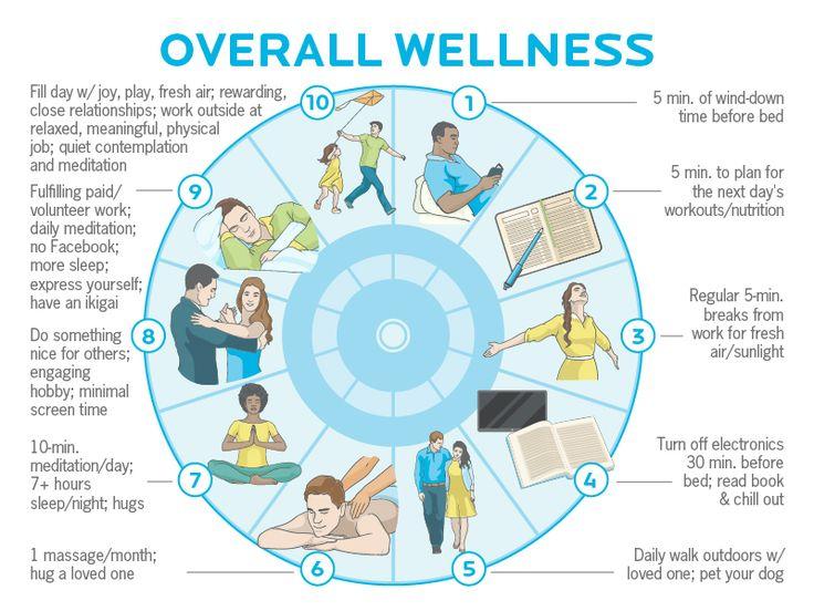 U weight loss clinic ottawa picture 1