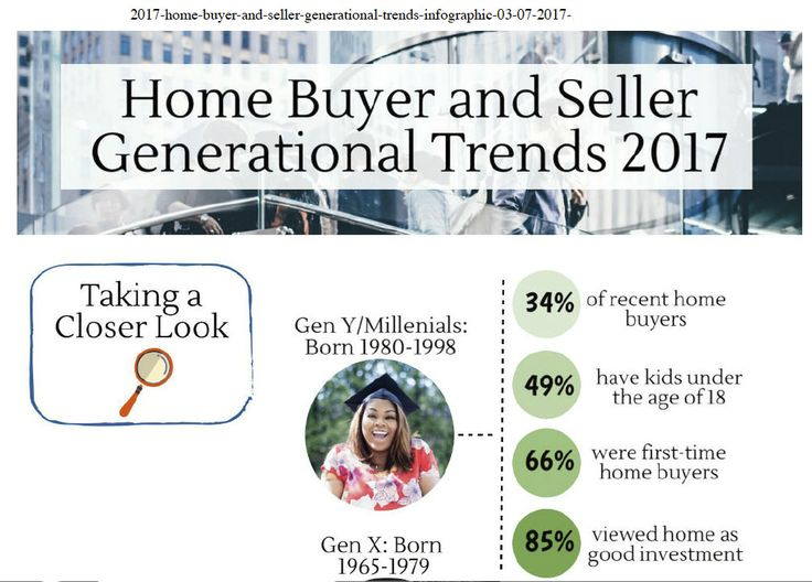 The changing face of St Louis City Real Estate Trends in 2017 have been influenced by millennials, Cortex and the National Geospatial Agency.