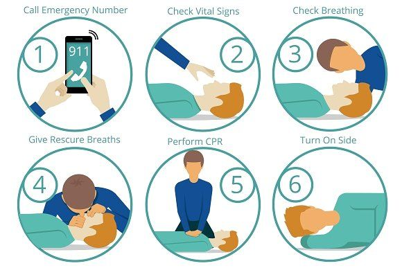 Emergency first aid cpr procedure by Microvector on @creativemarket
