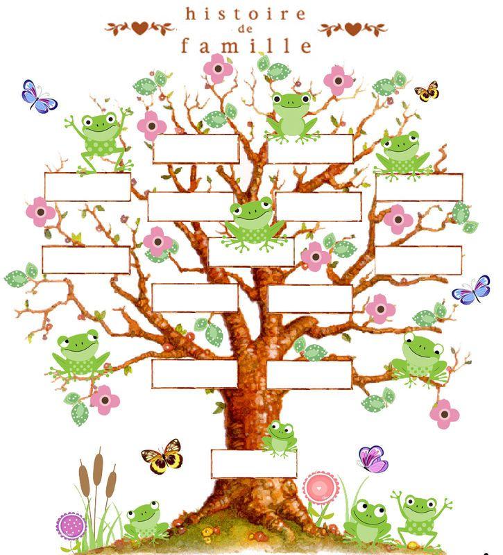 arbre_a_grenouilles