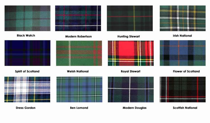 types of tartan  | Please note the tartan swatches are for online illustration purposes ...
