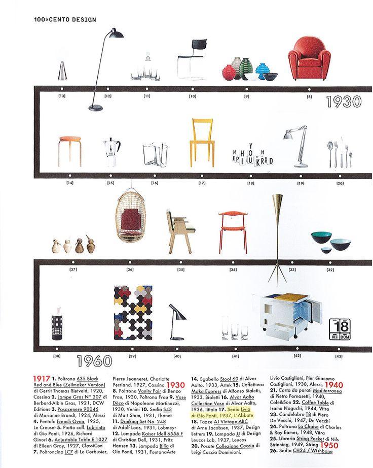 L'Abbate Italia: ELLE DECOR 06.2017. Livia chair > design Gio Ponti