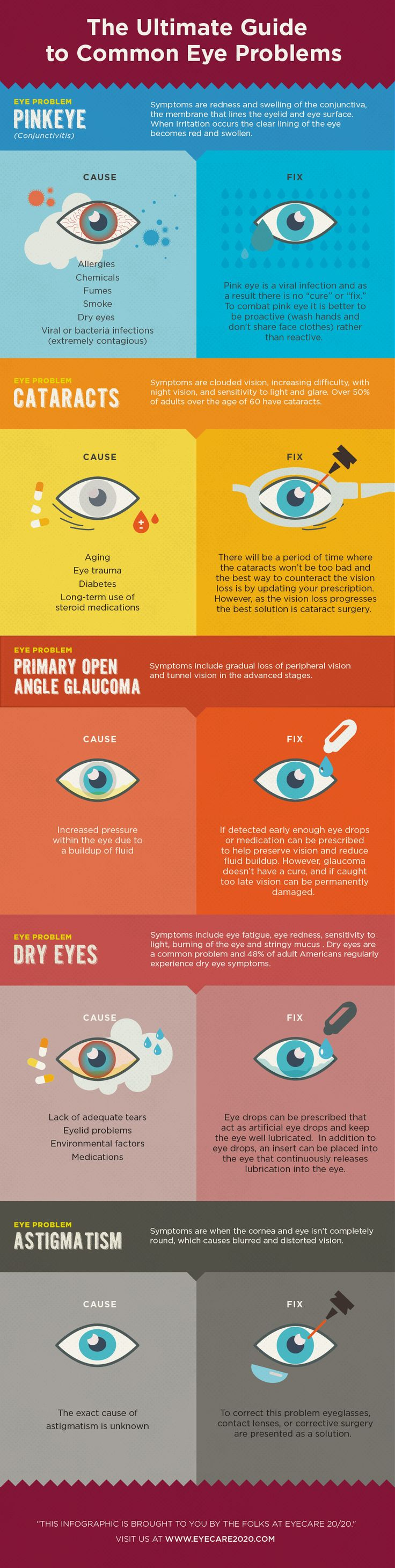 Whether you're suffering from pink eye, dry eye, or something far worse, this #infographic explains the causes and how to fix them! Check out this Ultimate Guide to Common  Eye Problems from EyeCare 20/20!