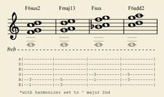 Using power chords with a harmonizer pedal to play keyboard chord voicings #guitar #guitarlesson #powerchords #rock #soul #jazz #neosoul #RandB