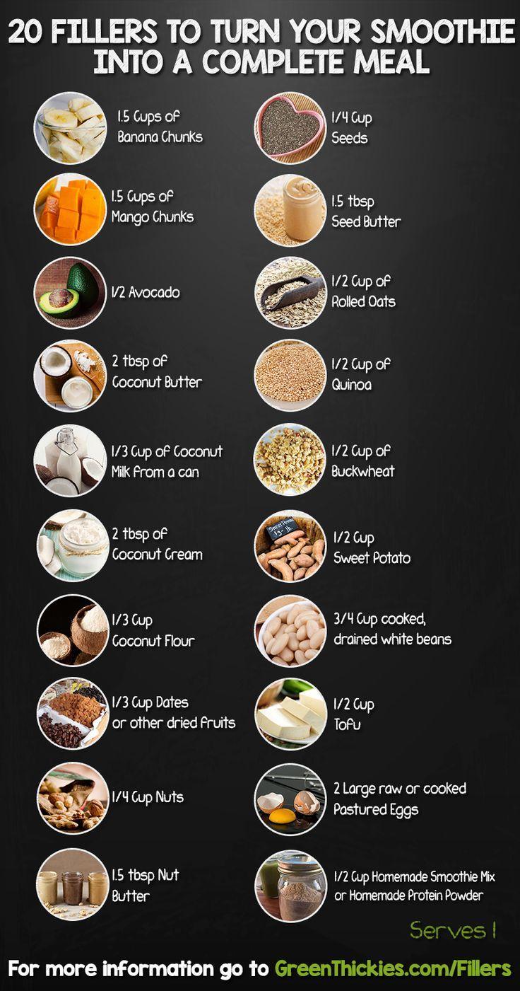 20 Möglichkeiten zum Hinzufügen von hausgemachten Mahlzeitenersatz-Shakes zur Gewichtsreduktion   – Drinks