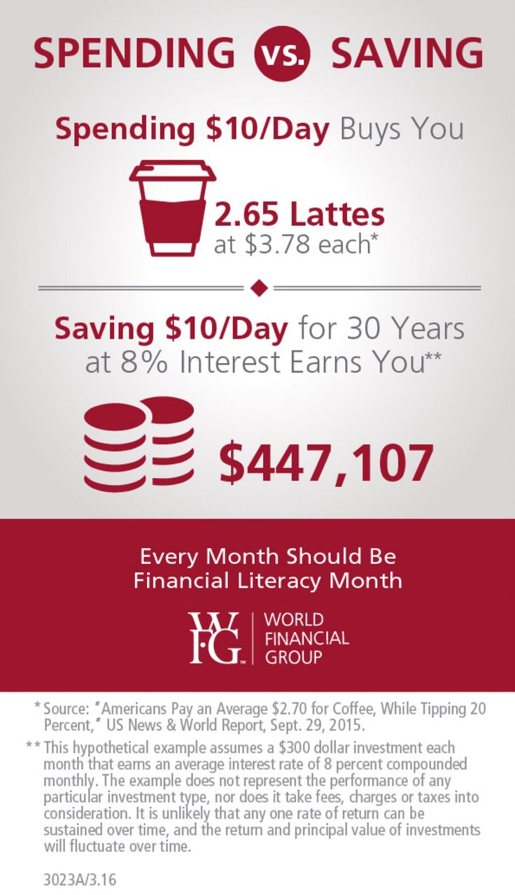 Saving 10/day for 30 years at 8 tax deferred Acct can