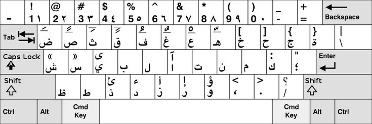 mac arabic keyboard