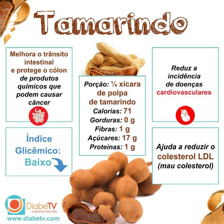 Benefícios do Tamarindo