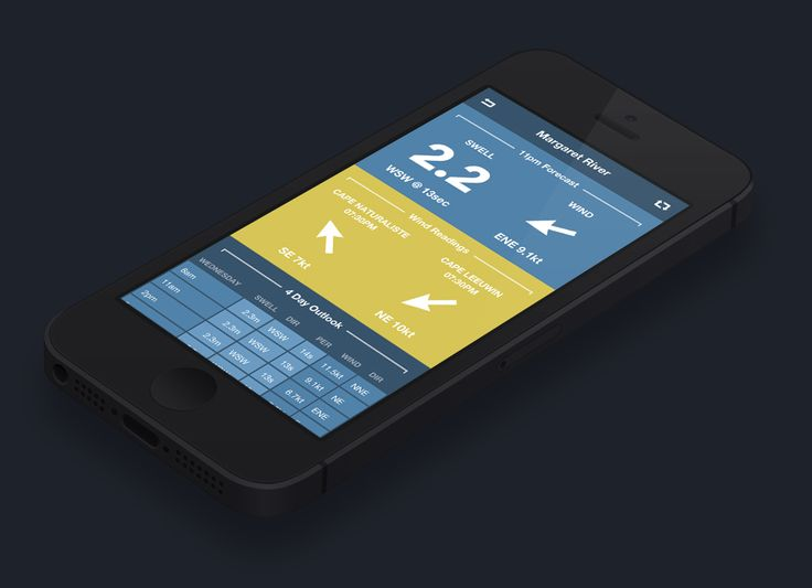 mobile application development using c pdf