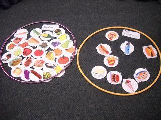 Mrs. Wood's Kindergarten Class: Nutrition