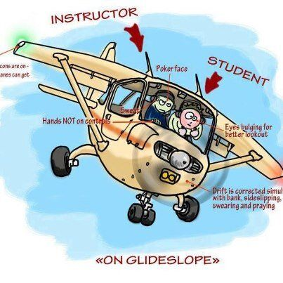 becoming an army helicopter pilot with Aviation Humor And Fun on Aac Requirements moreover 76777748 in addition Word On The Street AHSAFA American Helicopter Services Aerial Firefighting Association besides 2010 01 01 archive in addition Jose Alejandro Cruz Montes.