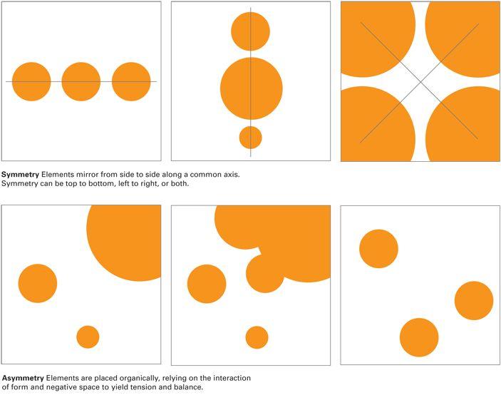 25 best ideas about symmetrical balance on pinterest