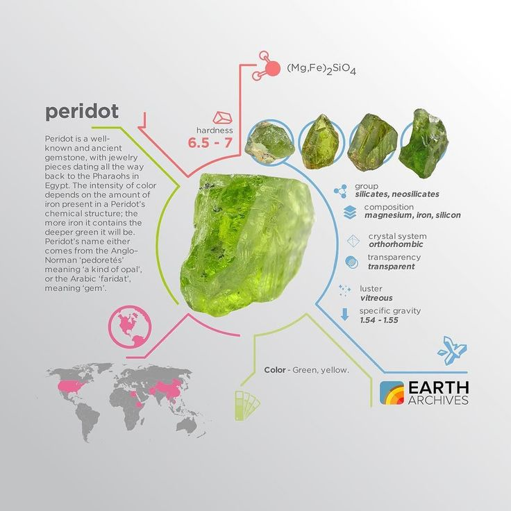 Peridot either gets its name from the AngloNorman 'pedoretés' meadning 'a kind of opal' or the Arabic 'faridat' meaning 'gem'.