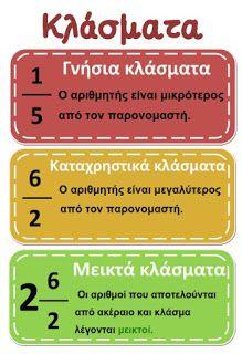 Αφίσες για την πινακίδα των μαθηματικών για τους άρτιους και περιττούς αριθμούς.