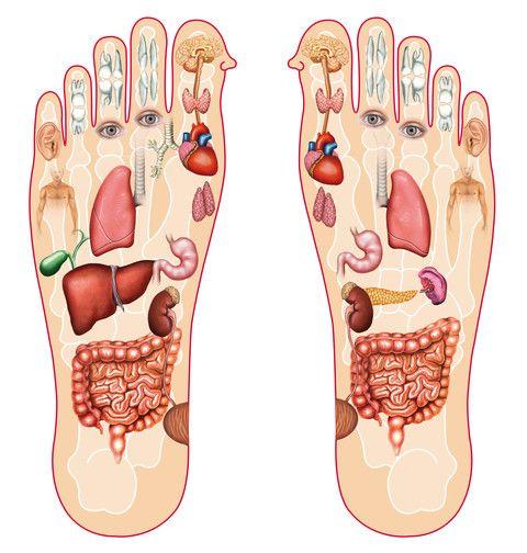 Masaż stóp, a wpływ na ogólne zdrowie człowieka
