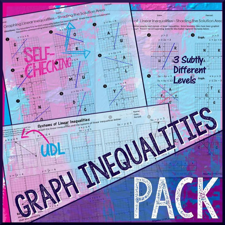 48 best Teaching Products by Algebra Simplified images on Pinterest ...