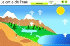 Une animation pour présenter les différentes étapes du cycle de l'eau, à utiliser en ligne ou à télécharger.