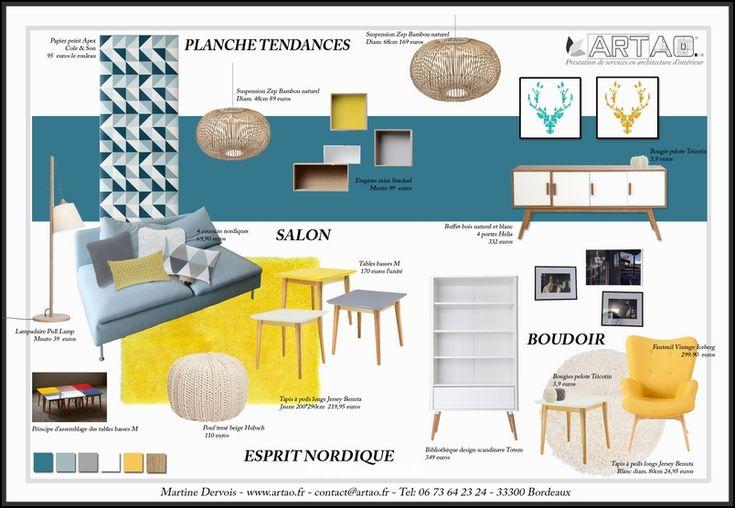 Les 89 meilleures images propos de planche sur pinterest for Site decoration interieure