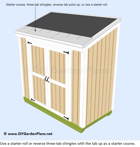 25 Best Ideas About Lean To Roof On Pinterest Lean To
