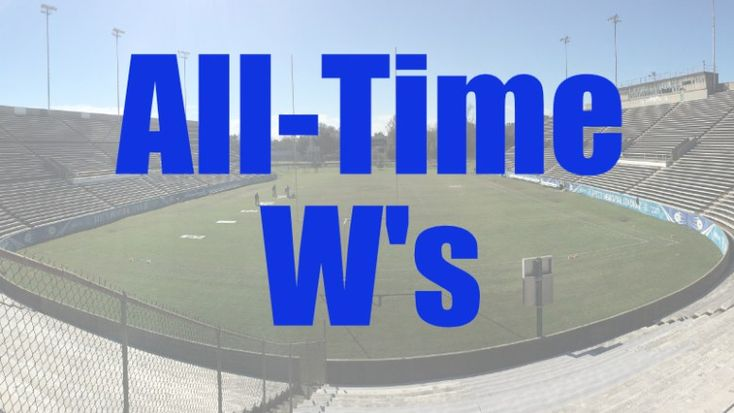 Check out the best high school football teams in America.