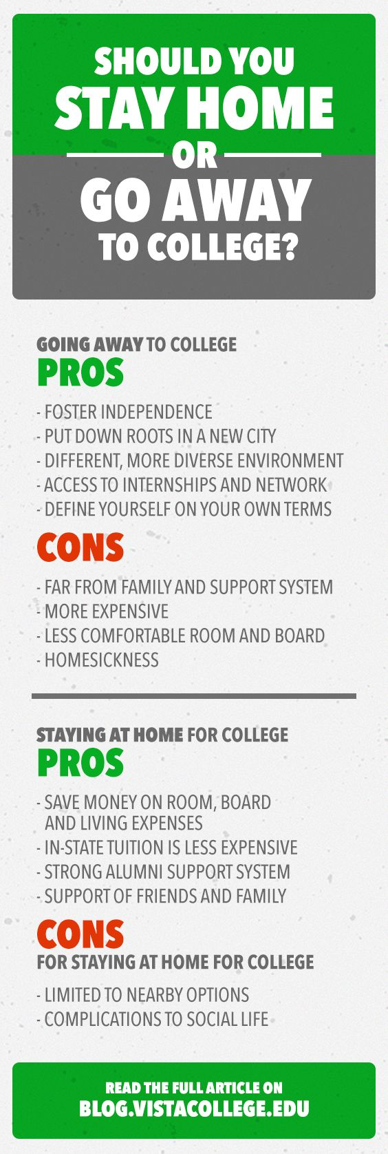 Should You Stay Home or Go Away to College?