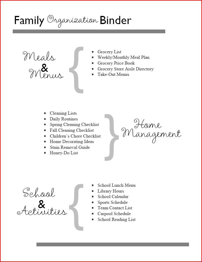 Home Management Binder Table of Contents: Meals & Menus and Home Management