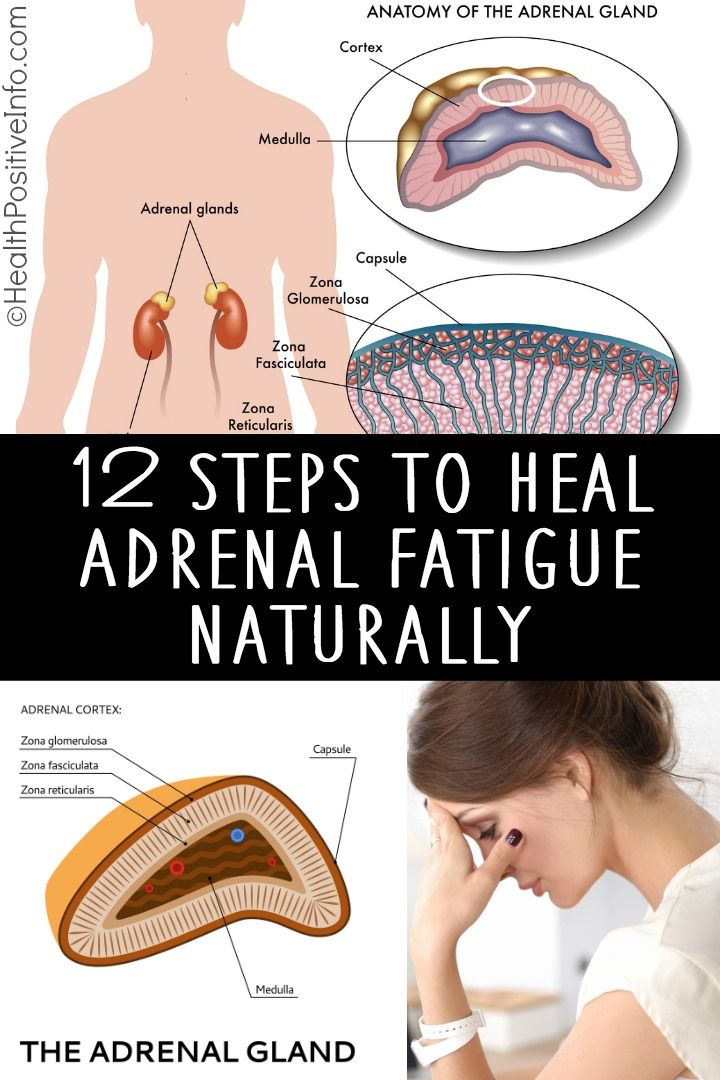 Natural Remedies To Support Adrenal Glands