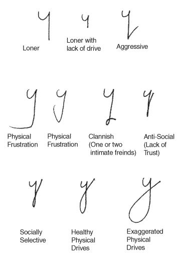 """Handwriting Analysis Letter T: How do you cross your """"T""""s?"""