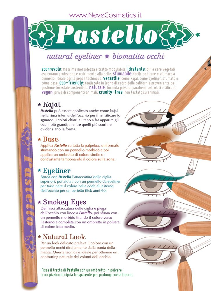 Neve Cosmetics - Pastello: istruzioni per l'uso!