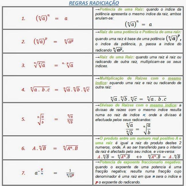 Aprender Matematica Potenciacao E Radiciacao Em 2020 Com Imagens