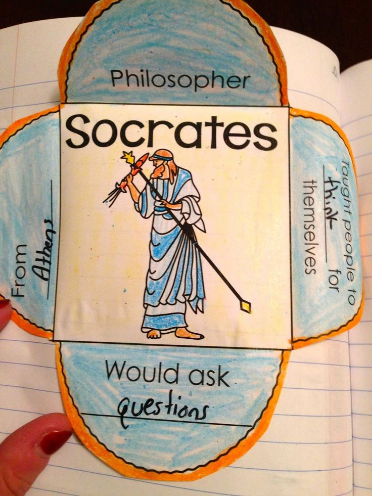 Interactive notebook to use when studying Ancient Greece!