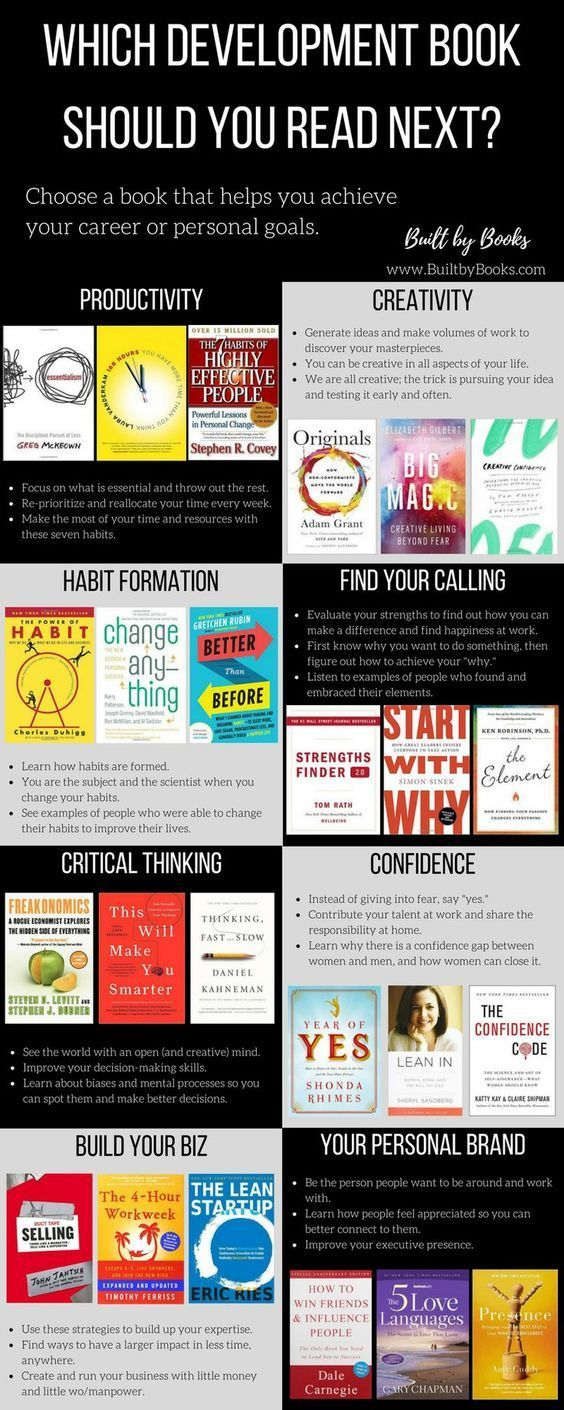 Do you have a specific part of your career you need help with? Check out these recommendations for books on productivity, creativity, habit formation, finding your calling, critical thinking, confidence, building a business and personal branding.