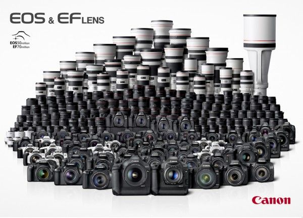 Happy Birthday Canon EOS